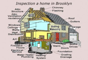 Buying a brooklyn home